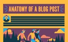 E360_2017_Infographics_AnatomyofaBlogPost