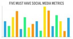 Social_Media_Analytics_Insights_ROI_Impact