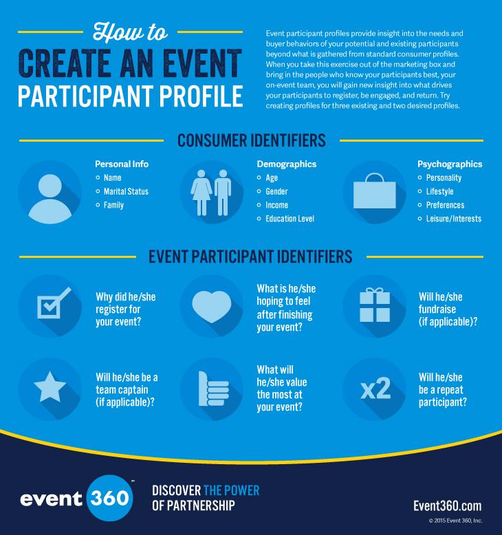 E360_2015_Infographic_fp